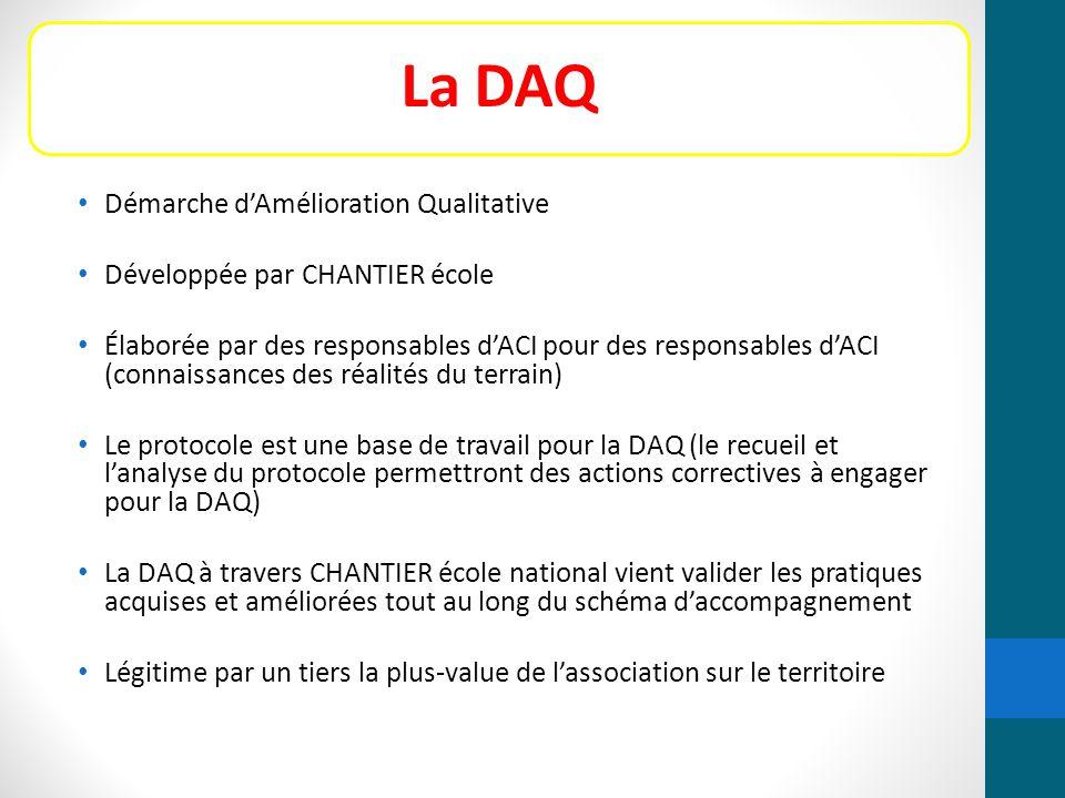 La DAQ Démarche d'Amélioration Qualitative