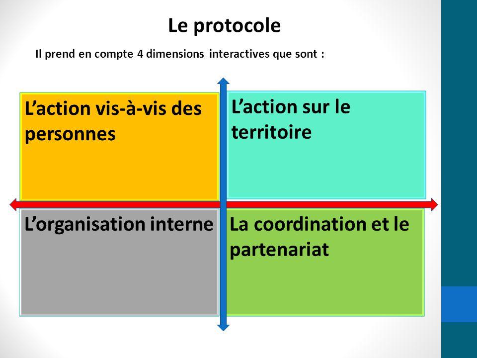 Le protocole L'action vis-à-vis des personnes