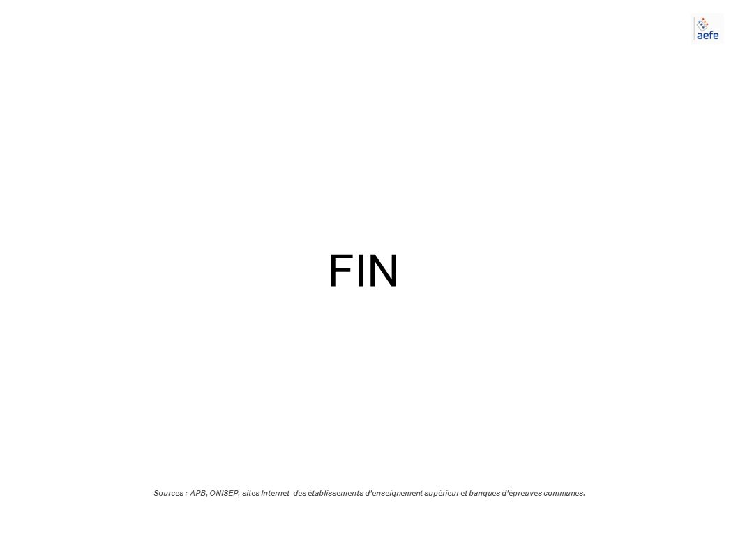 FIN Sources : APB, ONISEP, sites Internet des établissements d'enseignement supérieur et banques d'épreuves communes.