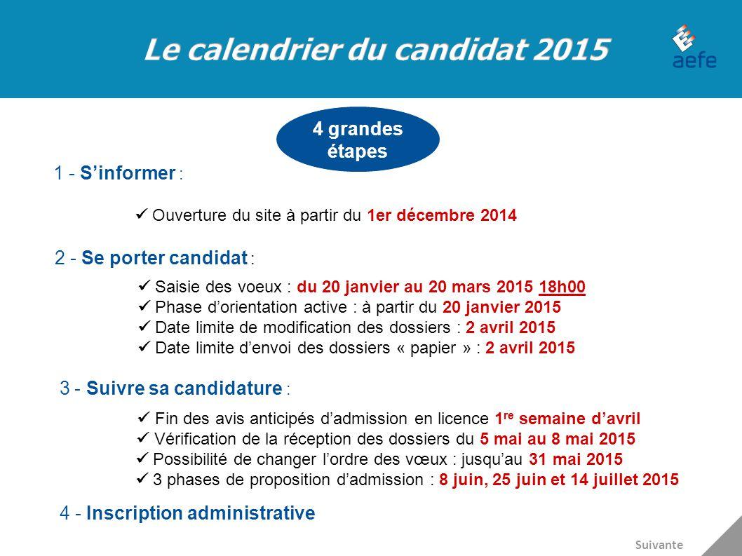 Le calendrier du candidat 2015