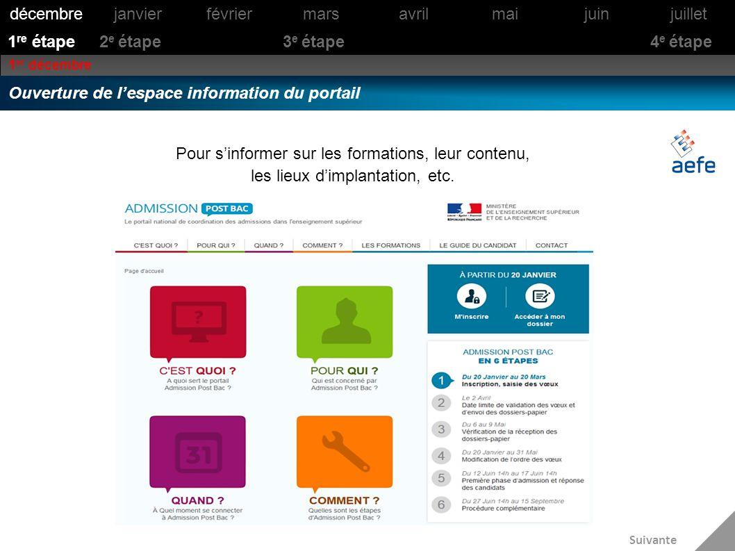Ouverture de l'espace information du portail