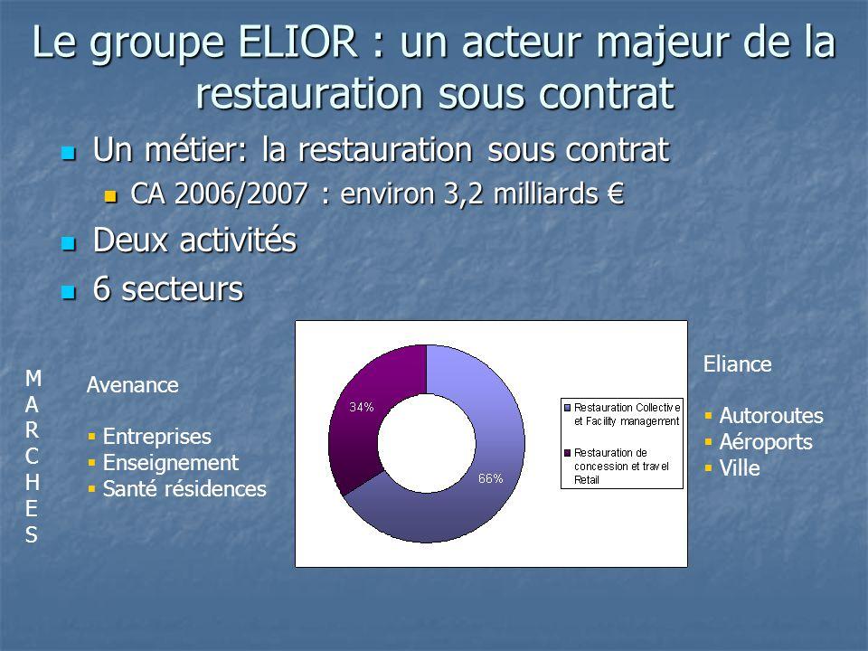 Le groupe ELIOR : un acteur majeur de la restauration sous contrat