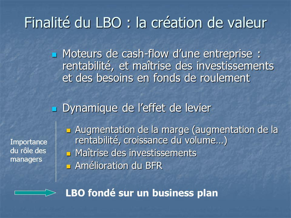 Finalité du LBO : la création de valeur