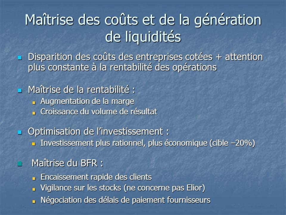 Maîtrise des coûts et de la génération de liquidités