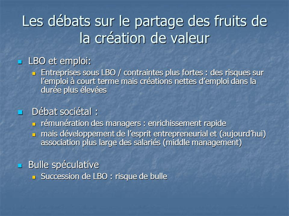 Les débats sur le partage des fruits de la création de valeur