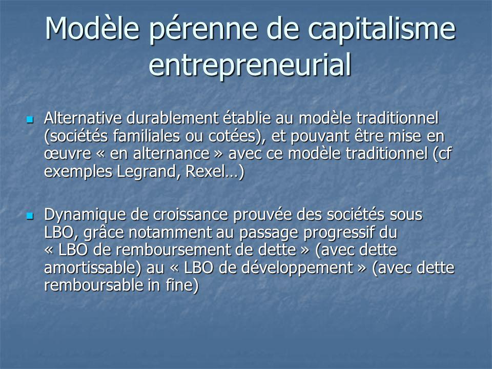 Modèle pérenne de capitalisme entrepreneurial