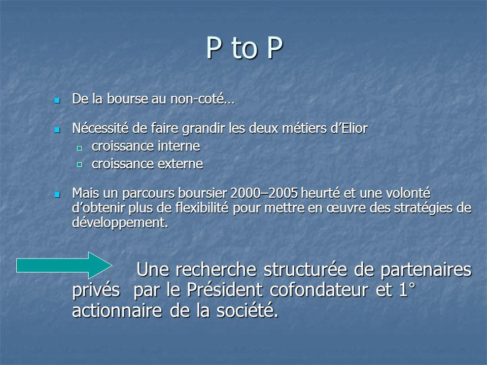 P to P De la bourse au non-coté… Nécessité de faire grandir les deux métiers d'Elior. croissance interne.