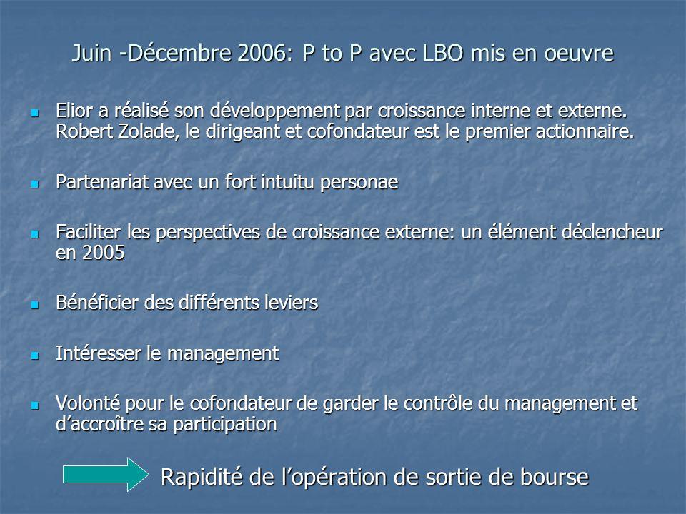 Juin -Décembre 2006: P to P avec LBO mis en oeuvre