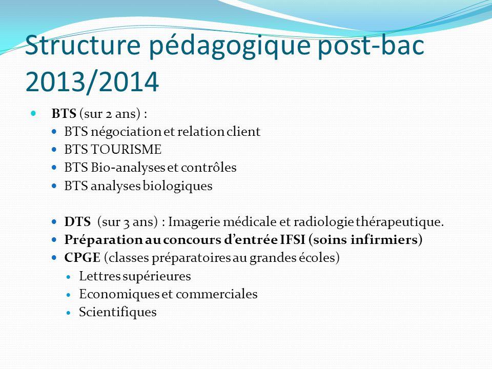 Structure pédagogique post-bac 2013/2014