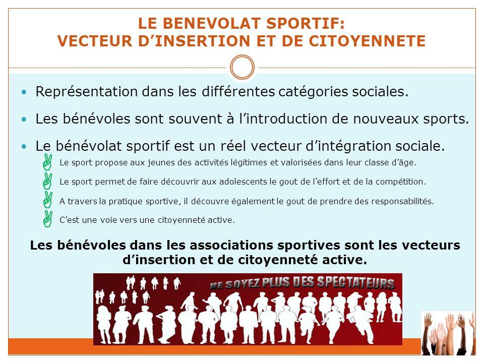 LE BENEVOLAT SPORTIF: VECTEUR D'INSERTION ET DE CITOYENNETE