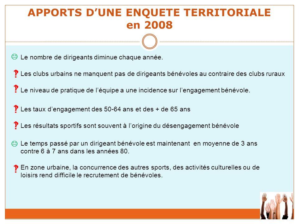 APPORTS D'UNE ENQUETE TERRITORIALE en 2008