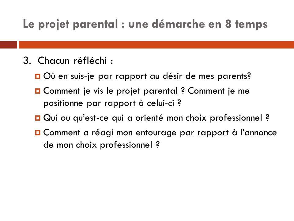 Le projet parental : une démarche en 8 temps