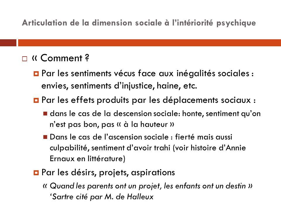 Articulation de la dimension sociale à l'intériorité psychique