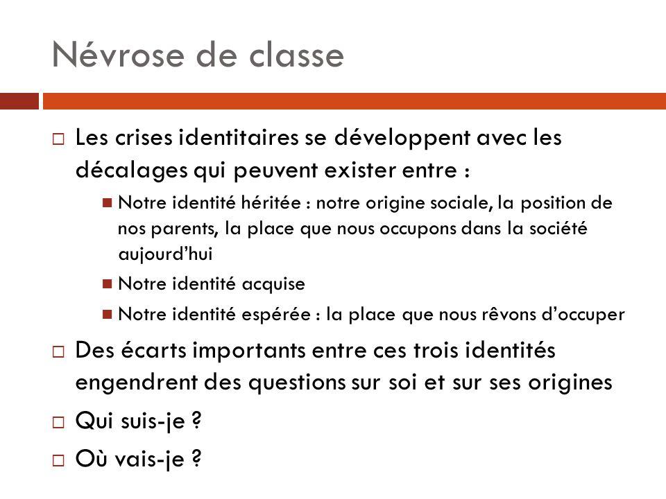 Névrose de classe Les crises identitaires se développent avec les décalages qui peuvent exister entre :