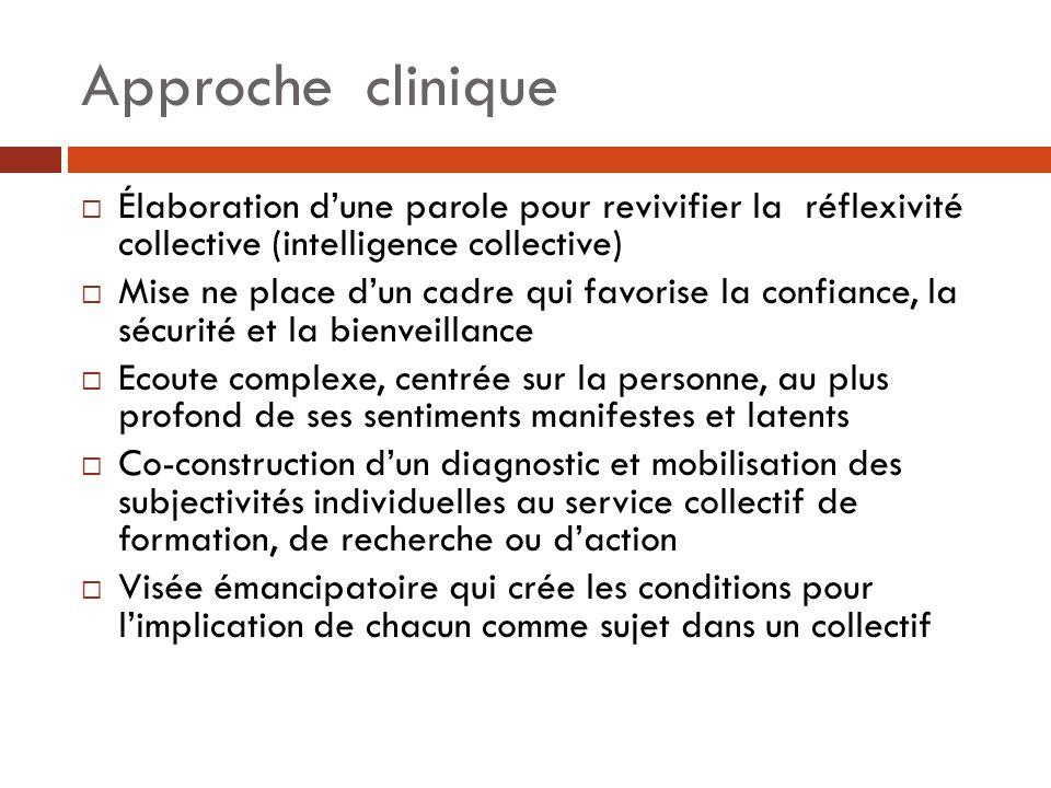 Approche clinique Élaboration d'une parole pour revivifier la réflexivité collective (intelligence collective)