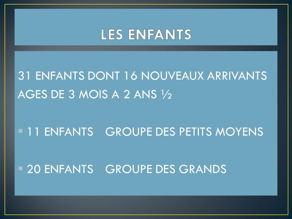 LES ENFANTS 31 ENFANTS DONT 16 NOUVEAUX ARRIVANTS