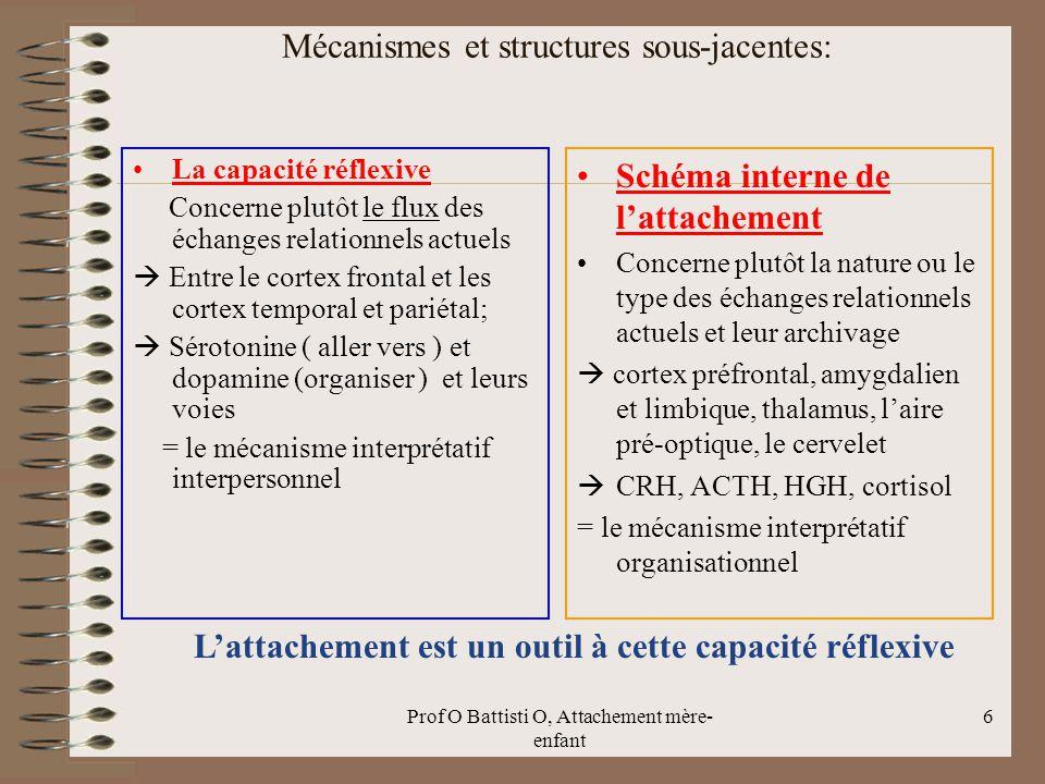 Mécanismes et structures sous-jacentes: