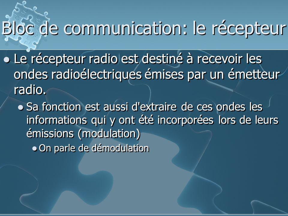 Bloc de communication: le récepteur