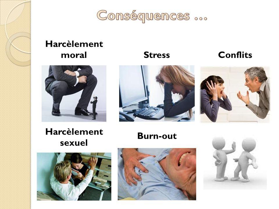 Conséquences … Harcèlement moral Stress Conflits Harcèlement sexuel
