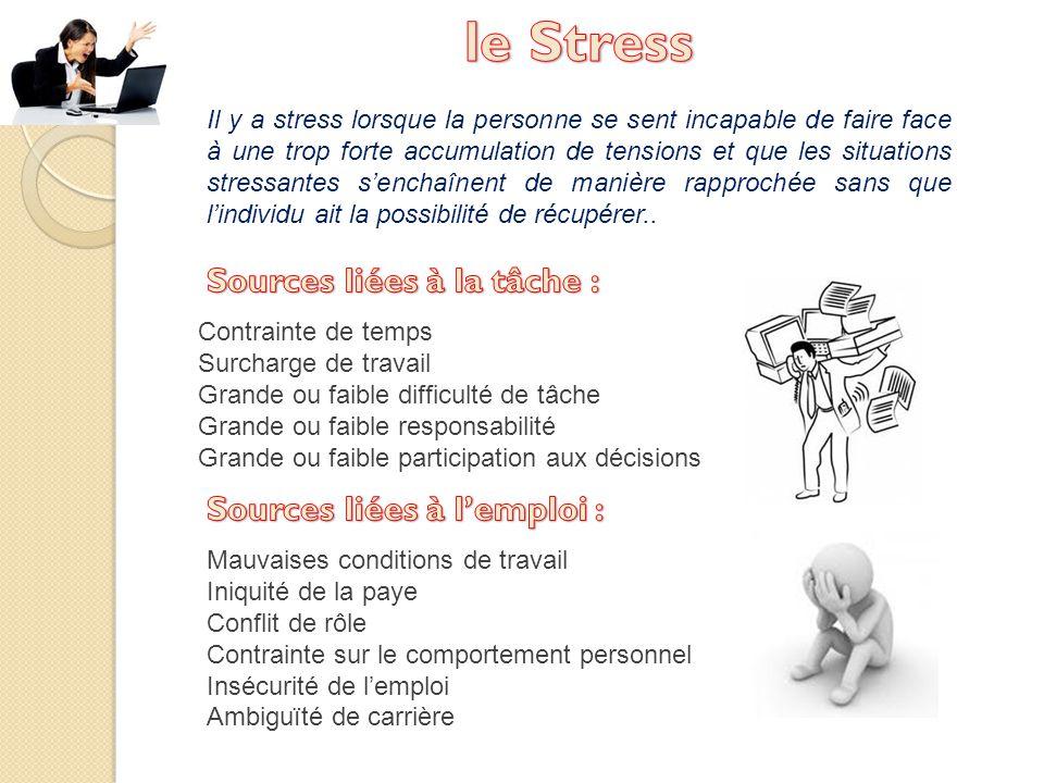 le Stress Sources liées à la tâche : Sources liées à l'emploi :