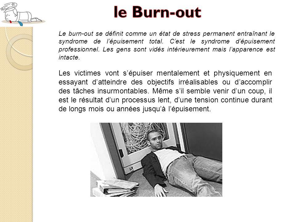 le Burn-out