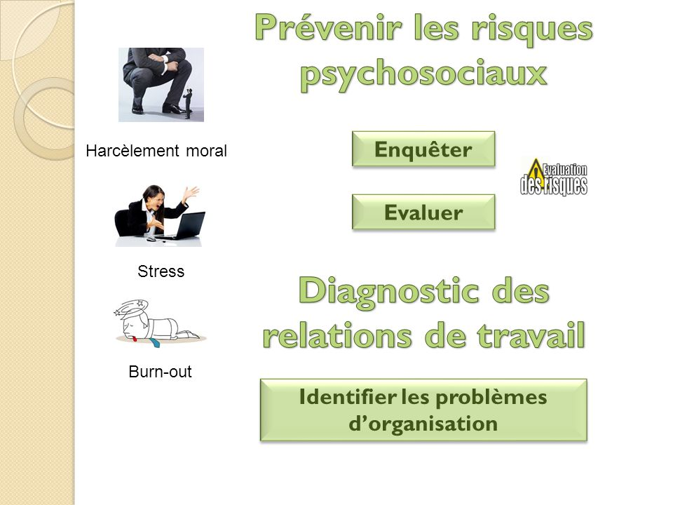 Prévenir les risques psychosociaux Diagnostic des relations de travail