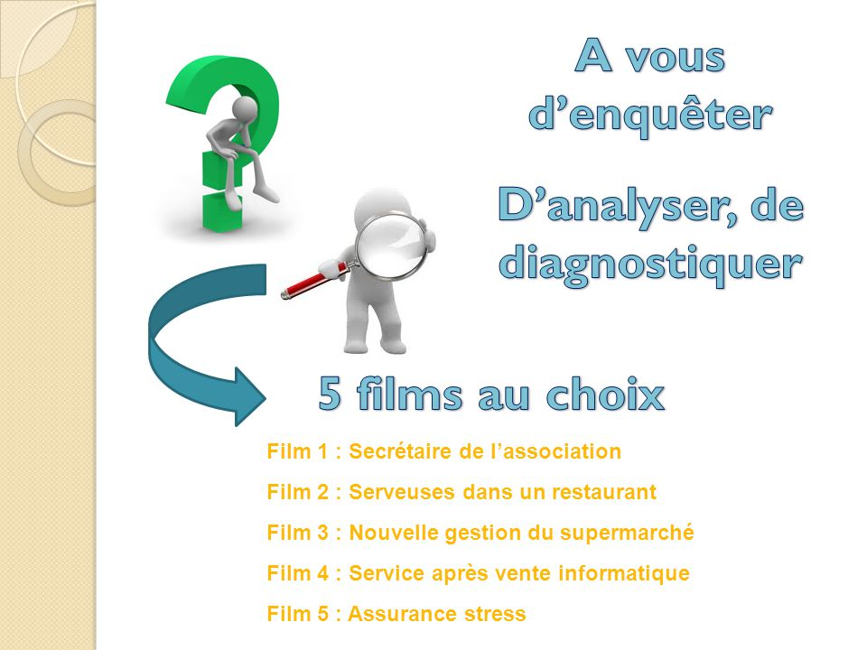 D'analyser, de diagnostiquer