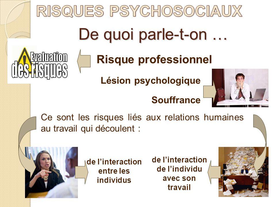 De quoi parle-t-on … RISQUES PSYCHOSOCIAUX Risque professionnel