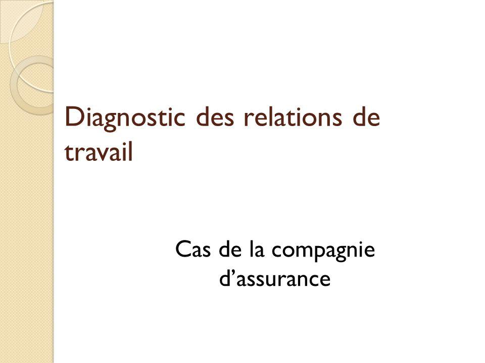 Diagnostic des relations de travail