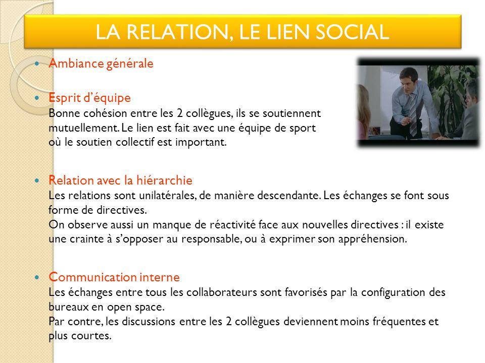 LA RELATION, LE LIEN SOCIAL