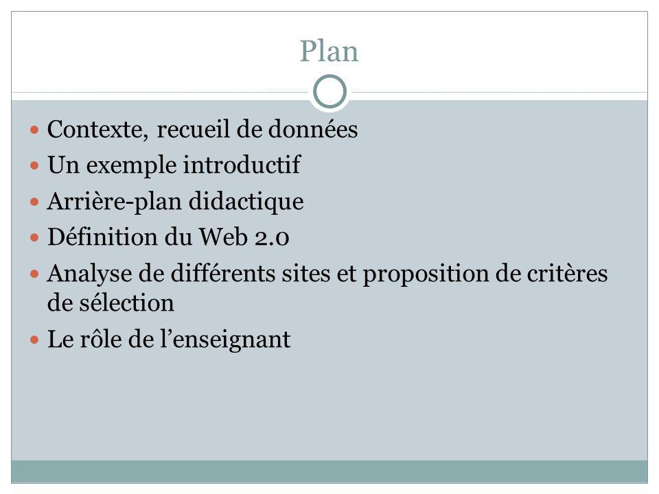 Plan Contexte, recueil de données Un exemple introductif