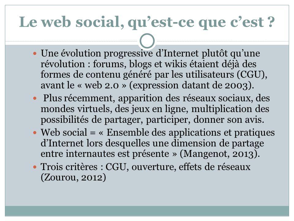 Le web social, qu'est-ce que c'est