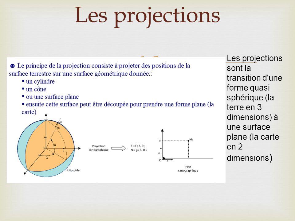 Les projections Les projections sont la transition d une forme quasi sphérique (la terre en 3.