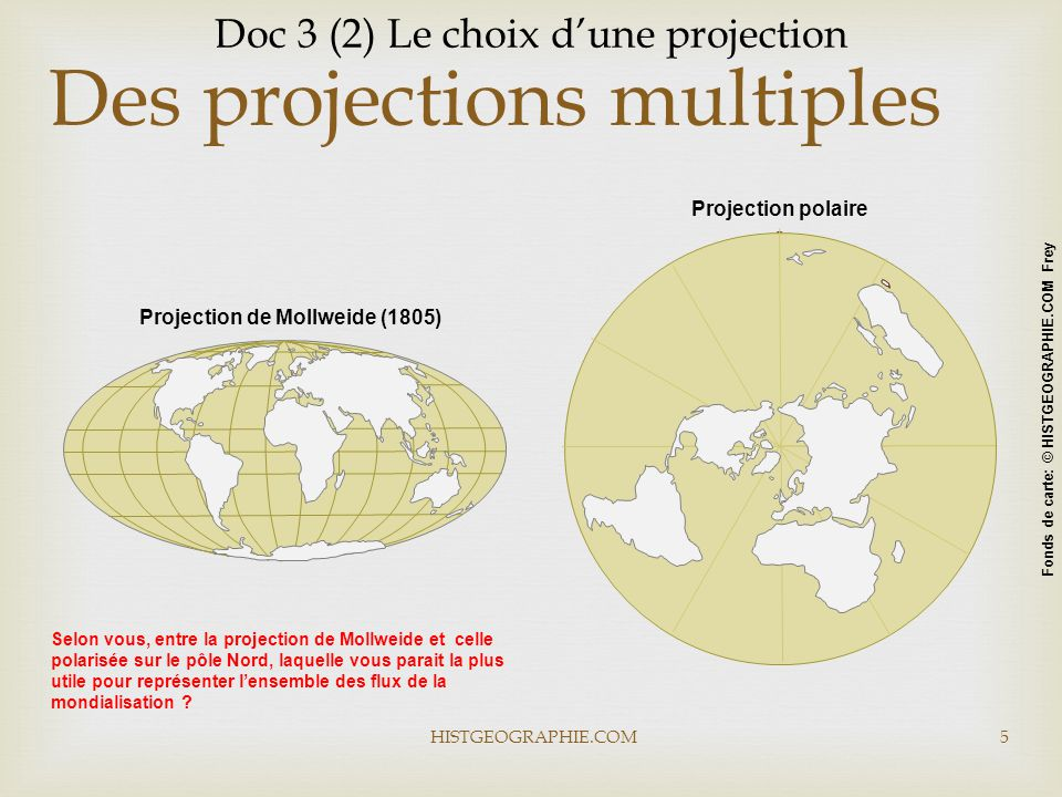 Des projections multiples