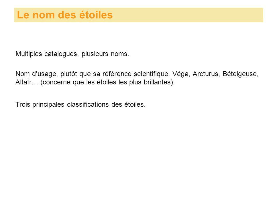 Le nom des étoiles Multiples catalogues, plusieurs noms.