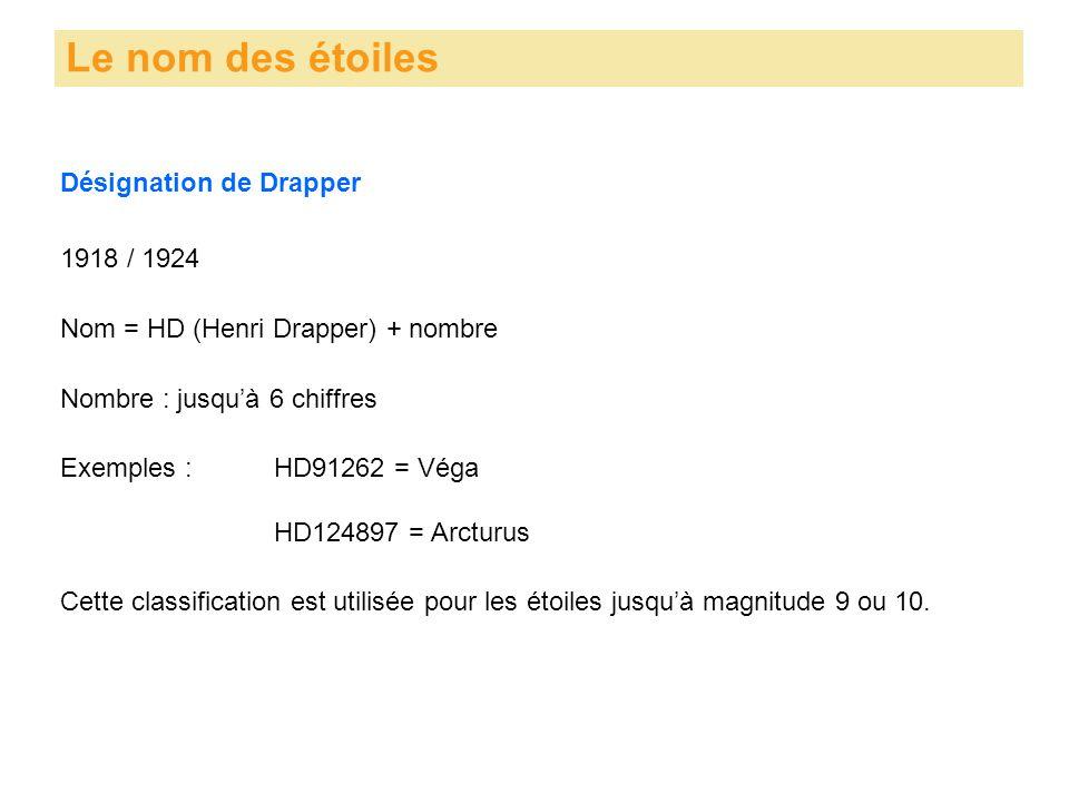 Le nom des étoiles Désignation de Drapper 1918 / 1924
