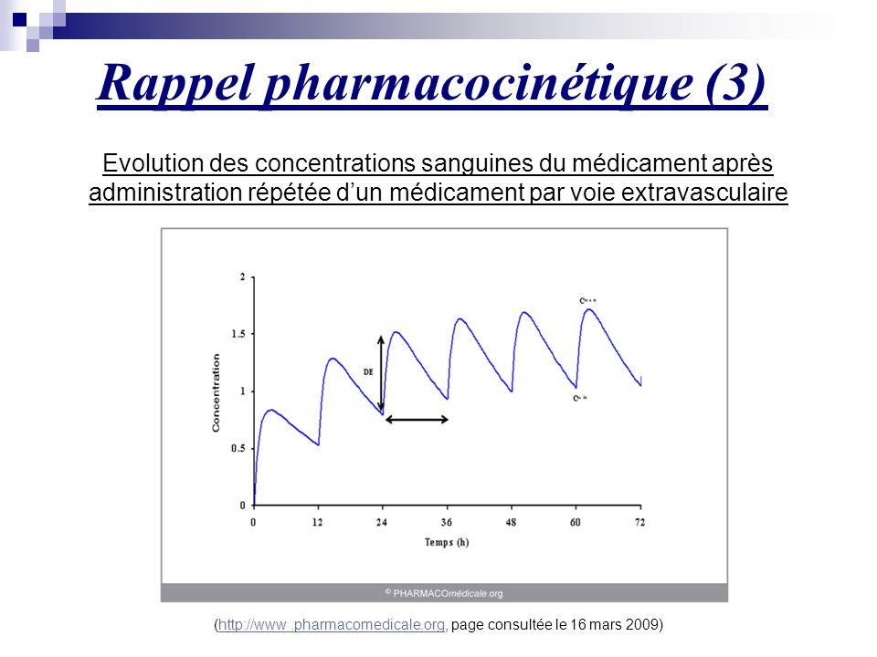 Rappel pharmacocinétique (3)