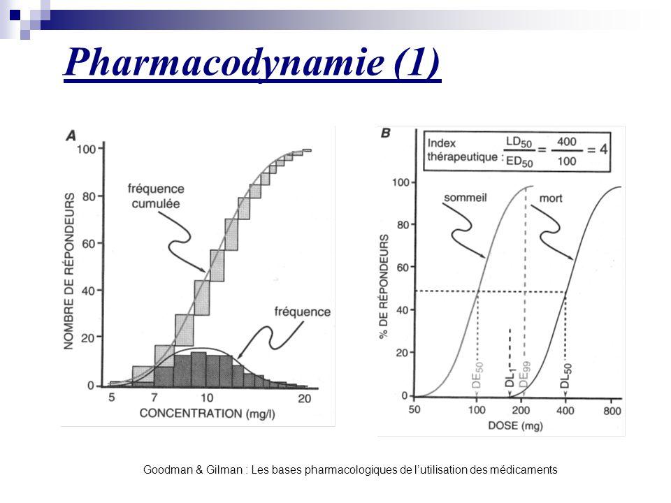 Pharmacodynamie (1) On a cru un moment que la PK expliquerait tout, et on a inventé des modèles complexes à 2-3- x compartiments.