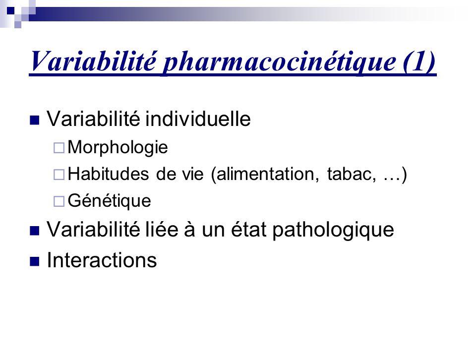 Variabilité pharmacocinétique (1)