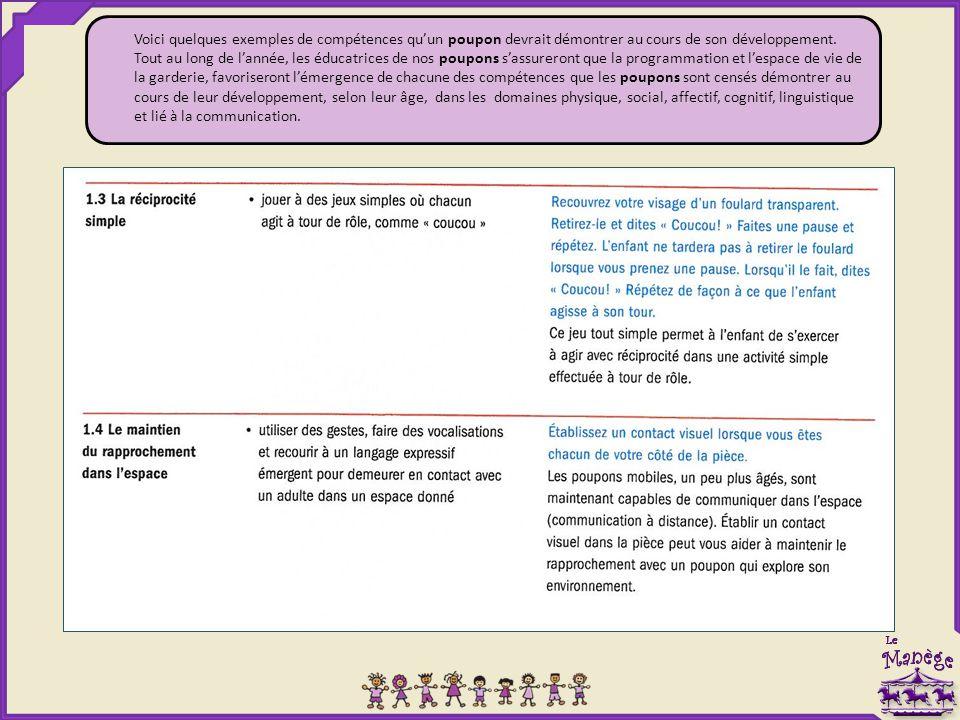 Voici quelques exemples de compétences qu'un poupon devrait démontrer au cours de son développement.