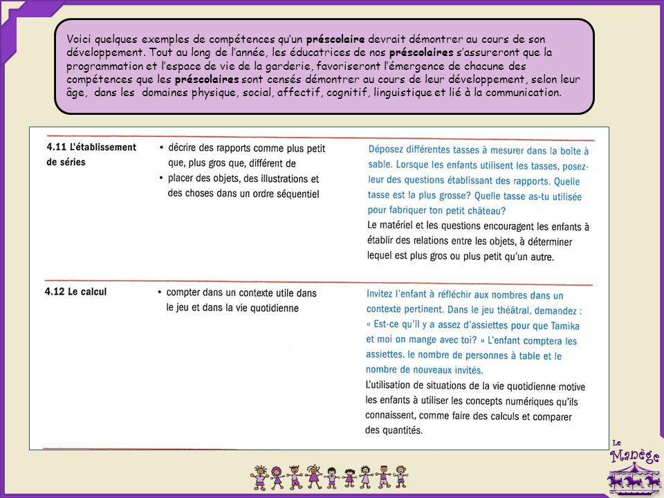 Voici quelques exemples de compétences qu'un préscolaire devrait démontrer au cours de son développement.