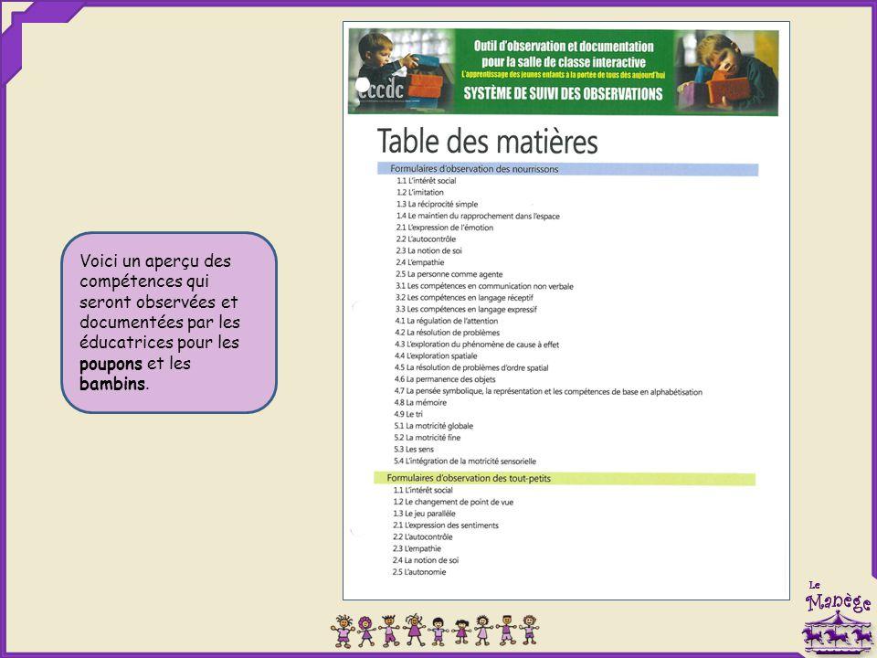 Voici un aperçu des compétences qui seront observées et documentées par les éducatrices pour les poupons et les bambins.