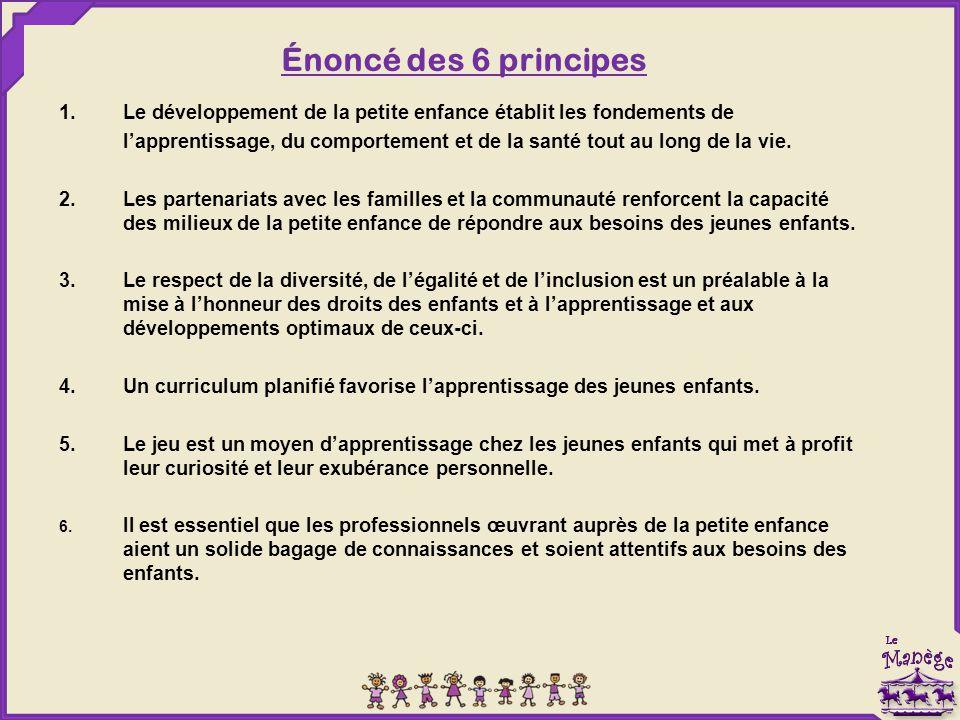 Énoncé des 6 principes Le développement de la petite enfance établit les fondements de.
