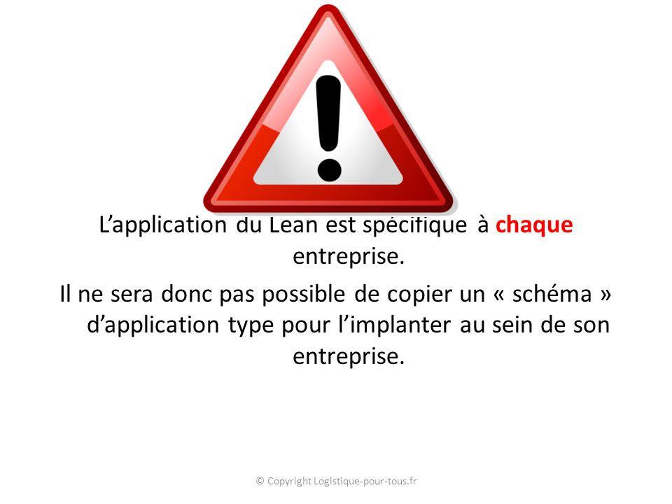 © Copyright Logistique-pour-tous.fr