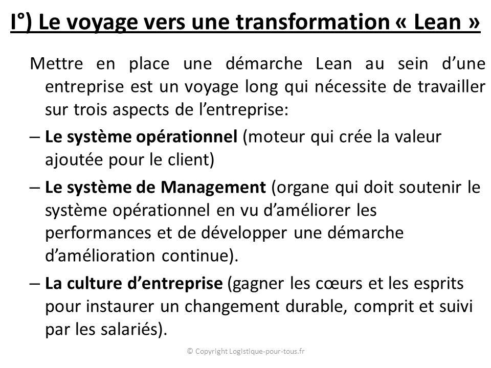 I°) Le voyage vers une transformation « Lean »