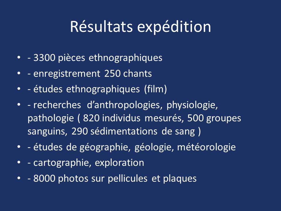 Résultats expédition - 3300 pièces ethnographiques