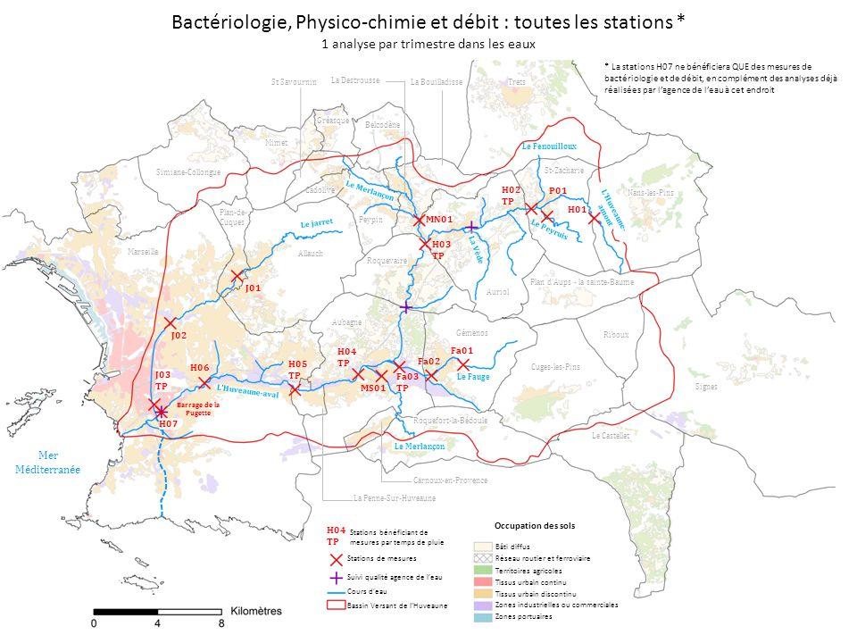 Bactériologie, Physico-chimie et débit : toutes les stations *