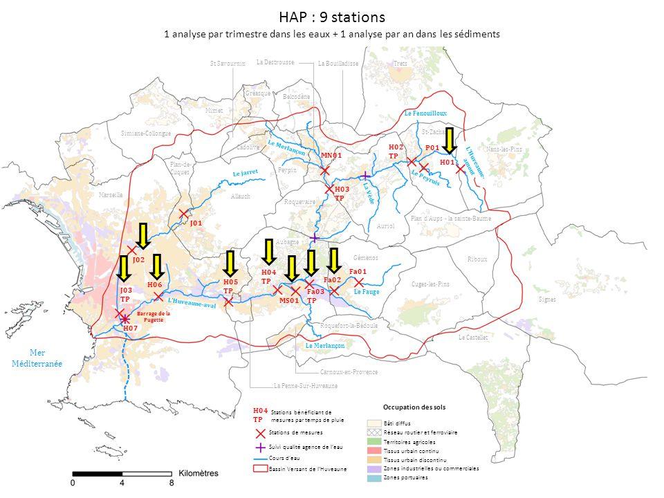 HAP : 9 stations 1 analyse par trimestre dans les eaux + 1 analyse par an dans les sédiments. St Savournin.