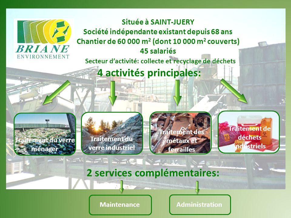 4 activités principales: