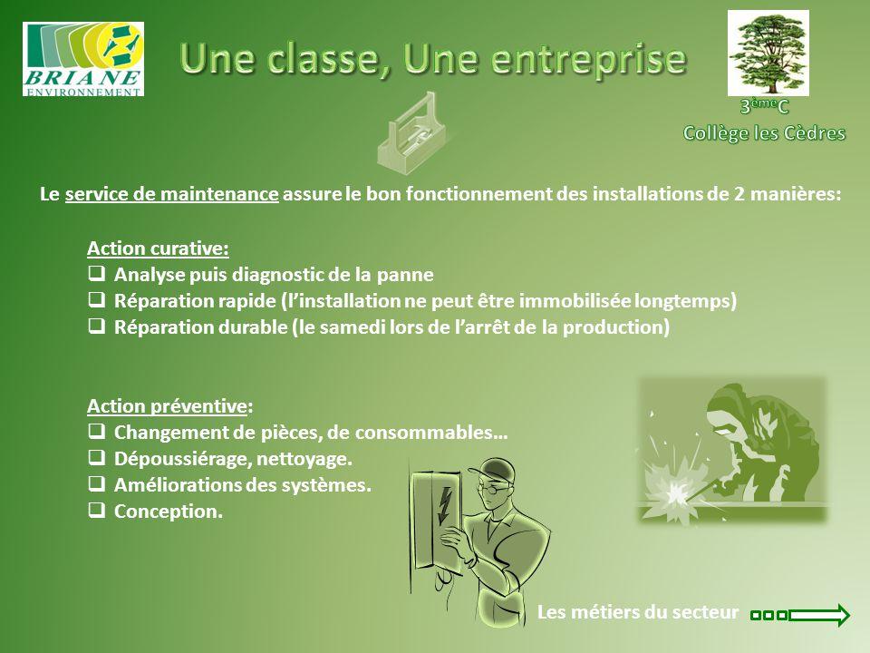 Une classe, Une entreprise